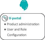 V-portal slider element